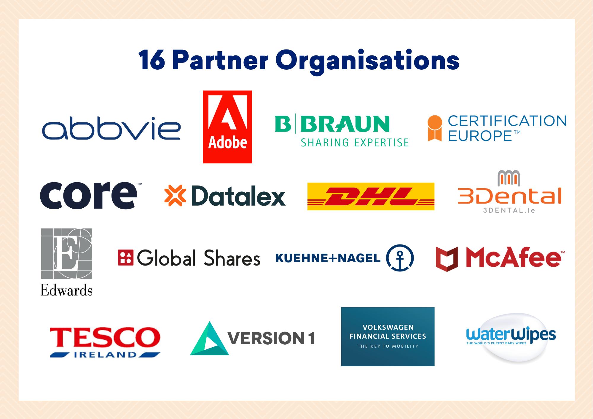 Partner orgs